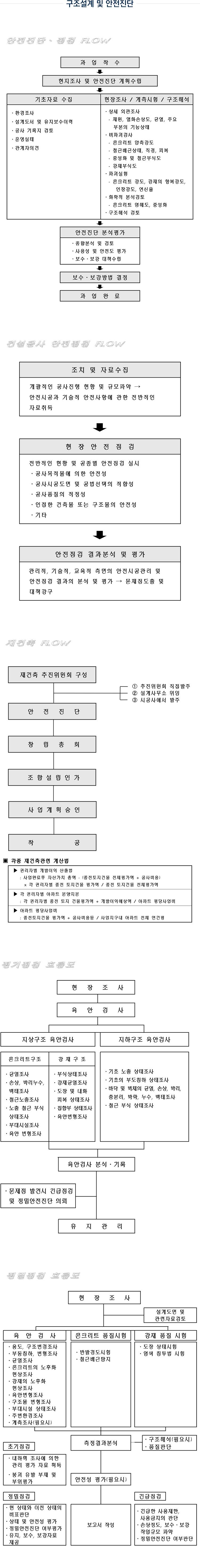 사업소개_구조설계-및-안전진단.png